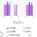 Huawei Wear睡眠計測グラフ